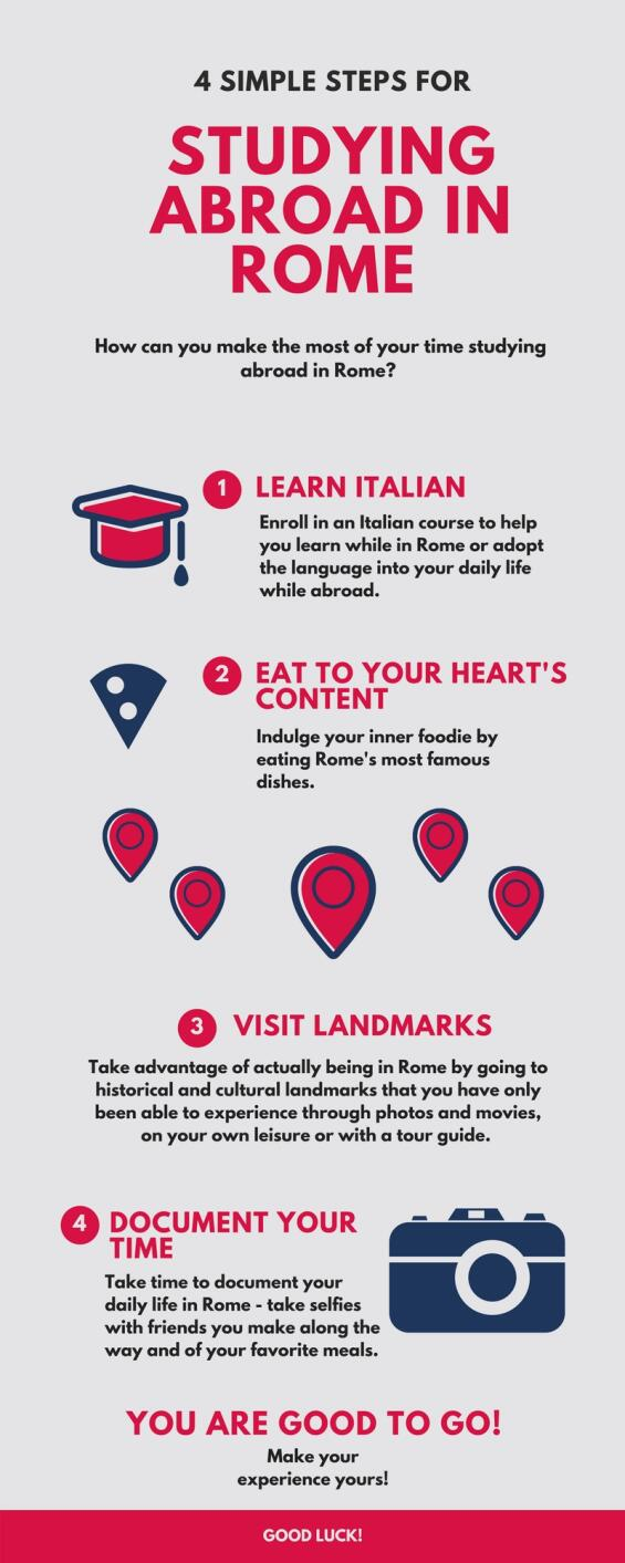 studying abroad in rome, infographic,