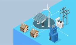 Incorporating Renewable Energy in Electricity Grids