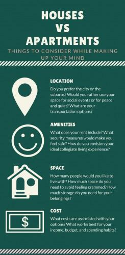 infographic, houses, apartments, fact sheet